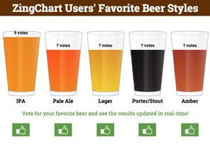 Firebase Bar Chart w/ Image Overlay