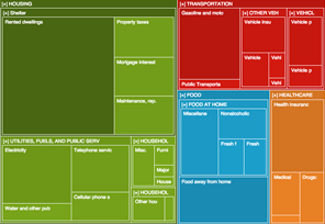 Canvas Treemap
