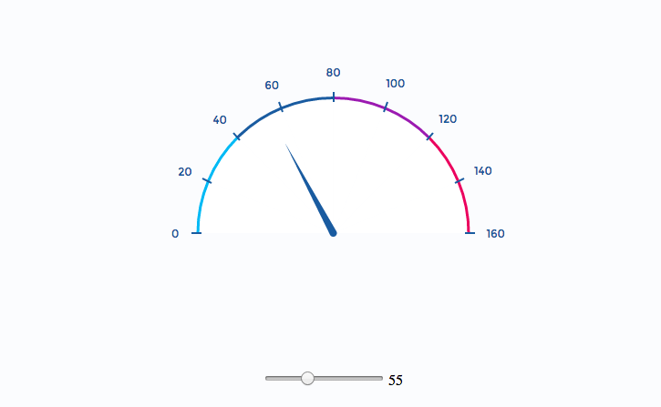 Angular Gauge With Range Input