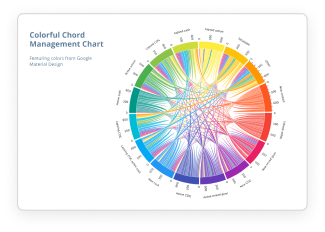 Colorful Chord Management Chart